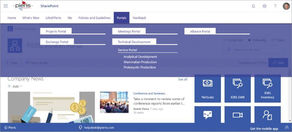 Pieris SharePoint portals