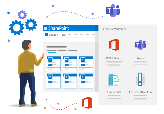 Self Service for new SharePoint Sites with Request Wizzard