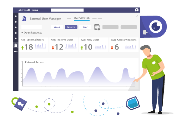 Manage external access in Microsoft Teams