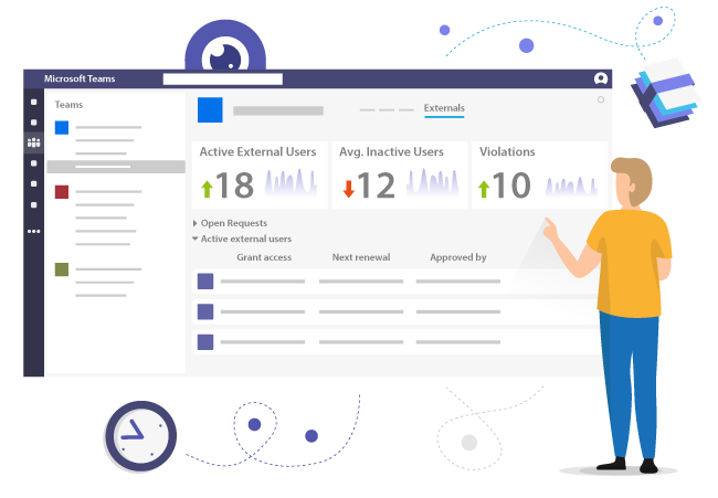 Restrict access time and control activity levels for external users in Microsoft Teams