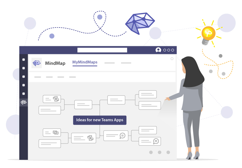 Create Mindmaps in Microsoft Teams with MindMap