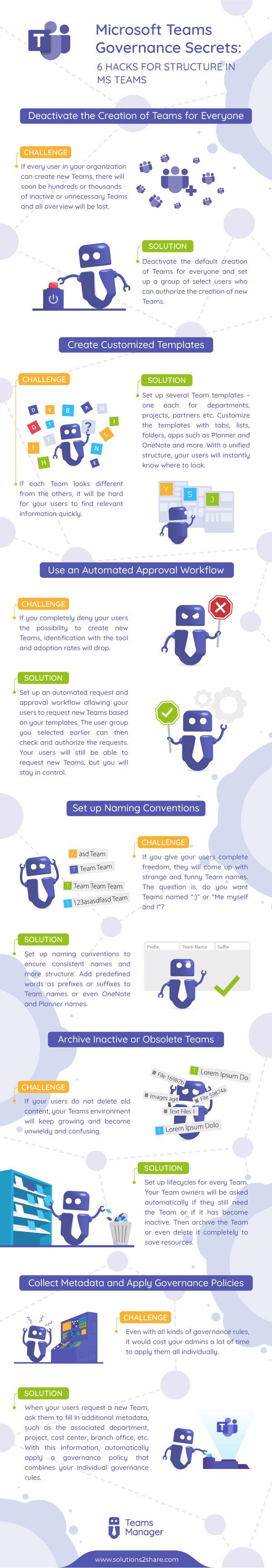 Microsoft Teams Governance Secrets Infographic