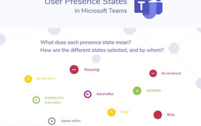 Microsoft Teams user presence states