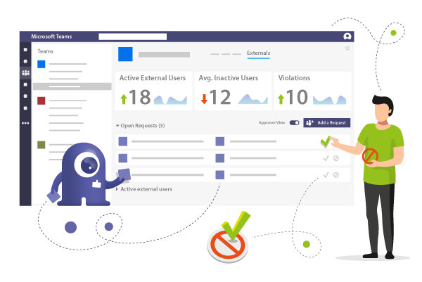Guest Management in Microsoft Teams